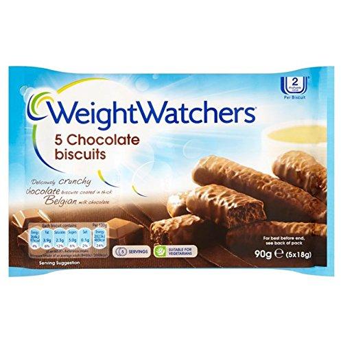 Weight watchers online treffen besuchen